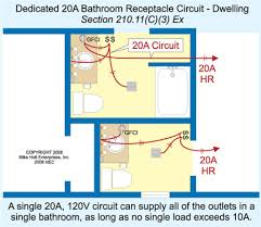 code bathroom wiring: a there are two options for wiring receptacles in dwelling unit bathrooms c