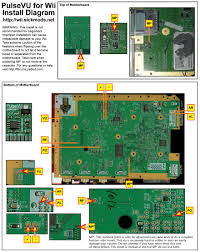 sickmods pulsevu > install in wii click here for the install diagram image