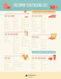 freshman year college packing list infographic boundless blog freshman packing list
