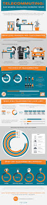 best images about telework telecommuting infographics on telecommuting how modern knowledge workers thrive