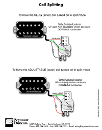 wilkinson humbucker wiring diagram wiring diagram and hernes wilkinson humbucker pickups wiring diagram maker