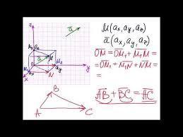 #<b>вектор</b> Разложение <b>вектора</b> по ортам. <b>Направляющие</b> косинусы ...