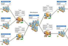 best images of cloud computing diagram visio   microsoft visio    sharepoint visio diagrams