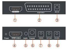 <b>HD Video</b> Converter User manual