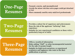 resume writing tips and checklist resume genius ideal resume length