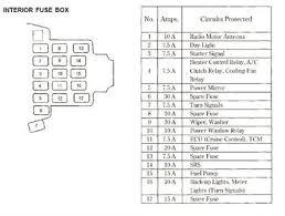 1993 infiniti j30 fuse box location vehiclepad 1993 infiniti fuse for infiniti j30 infiniti schematic my subaru wiring