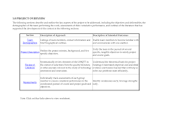College Student Resume Objective   resume objective administrative assistant