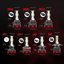 Txvso8 <b>G2R</b> Super Bright Car Headlights Led Turbo H1 H4 H7 H8 ...