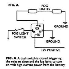 wire diagram for aftermarket fog lights motorcycle schematic images of wire diagram for aftermarket fog lights wiring diagram for aftermarket fog lights nodasystech
