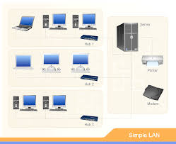 network diagramsdiagram lan network