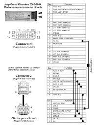 wrangler yj stereo wiring diagram wrangler wiring diagrams online
