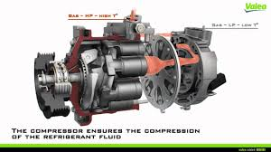 The <b>compressor</b>, a central part of the <b>A/C</b> loop by Valeo - YouTube