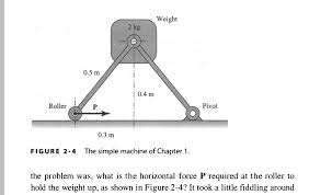 homework and exercises laws and intuition for physical problems tips on physics recently and in chapter 2 the book is available for online he works out the answer for this problem using his intuition rather