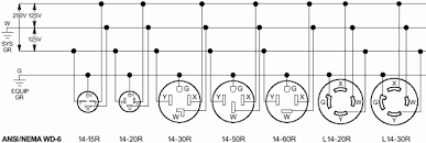 nema l14 30r wiring diagram wiring diagram nema 14 30 wiring diagram electronic circuit
