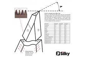 Silky <b>File</b> Silky Saws