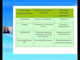 <b>Мои первые</b> строки по-русски. Выпуск 2.
