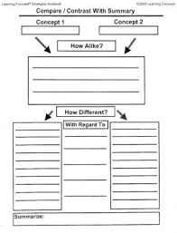 ideas about cause and effect essay on pinterest  custom  compare and contrast the overall structure eg chronology comparison causeeffect problemsolution of events ideas concepts or information in two