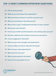 top 15 most common interview questions impressive resumes net
