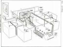 wiring diagram ez go golf cart battery wiring similiar 36v golf cart wiring diagram keywords on wiring diagram ez go golf cart battery