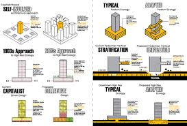 images about architecture  presentation on pinterest        images about architecture  presentation on pinterest   drawing architecture  architectural drawings and concept diagram