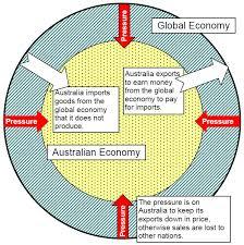 Short Essay Globalization   Liberiictis No Resume  No Comment Essay On Globalization
