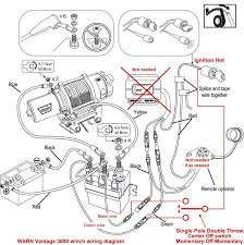 yamaha rhino wiring diagram yamaha image wiring yamaha rhino wiring schematic yamaha auto wiring diagram schematic on yamaha rhino wiring diagram