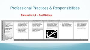 setting your goals for ttess insert campus here 15 ppt 36 professional practices responsibilities dimension 4 2 goal setting