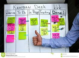 progress and success on kanban board stock photo image  progress and success on kanban board