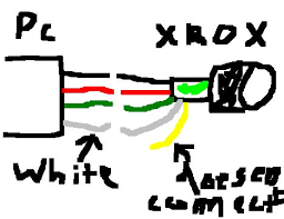 xbox controler via usb 5 steps diagram jpg