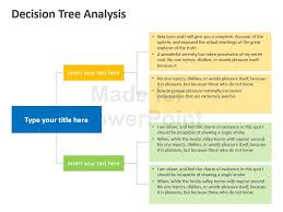 decision tree analysis template powerpoint slides more views
