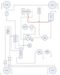 willys cj2a wiring diagram willys wiring diagrams online 12v wiring diagram the cj2a page forums page 1