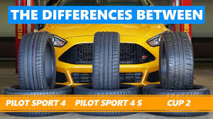 <b>Michelin Pilot Sport</b> 4 vs Pilot Sport 4 S vs Cup 2. The differences ...