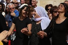 Palestinian Social Customs and Traditions   IMEU
