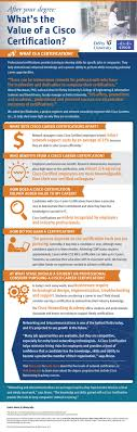 the value of career and professional certifications visual ly the value of career and professional certifications infographic