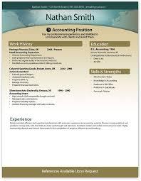 sample modern resume examples of modern resume sample resume sample modern resume