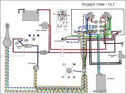 teleflex tachometer wiring diagram boat trim gauge wiring diagram schematics and wiring diagrams motor will not shut off seaproboatowners
