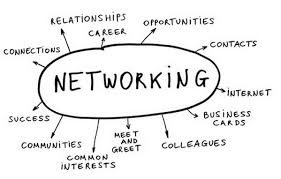 Image result for importance of networking