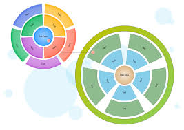 circular diagram software   free circular diagram examples and    circular diagram example