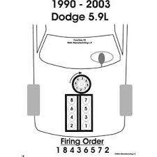dodge ram 1500 engine diagram solved spark plug wires to distributor cap diagram for a fixya i need a wiring diagram engine diagram dodge ram