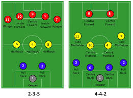 best images of soccer field positions diagram   youth soccer    soccer player position numbers