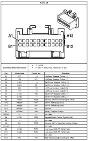 sony xplod car stereo wiring diagram wiring diagram sony xplod car stereo wiring diagram diagrams