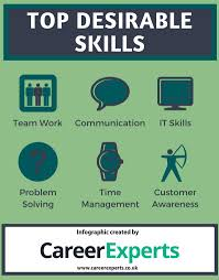 what employers are looking for discover the top skills what skills employers looking for infographic