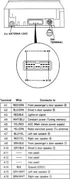 1996 acura integra radio wiring diagram wiring diagrams 96 integra radio wiring diagram digital