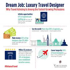 exciting reasons to choose a travel advisor career travel advisor career infographic about benefits