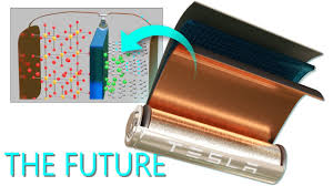 <b>Lithium</b>-<b>ion</b> battery, How does it work? - YouTube