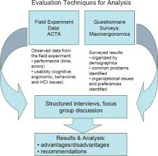 comparative analysis of infrastructure assessment methodologies at comparative analysis of infrastructure assessment methodologies at the small unit level journal of construction engineering and management vol 135 no 2