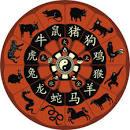 Талисманы на год по гороскопу