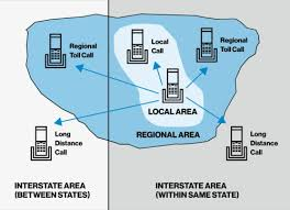 Local, regional, <b>long distance</b>, and International <b>Calling</b>   Verizon ...