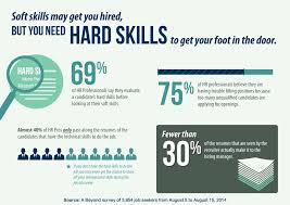 soft skills get you hired but you need hard skills to get soft skills get you hired but you need hard skills to get your foot in the door