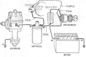 cadillac alternator wiring automotive wiring diagrams ignition updated